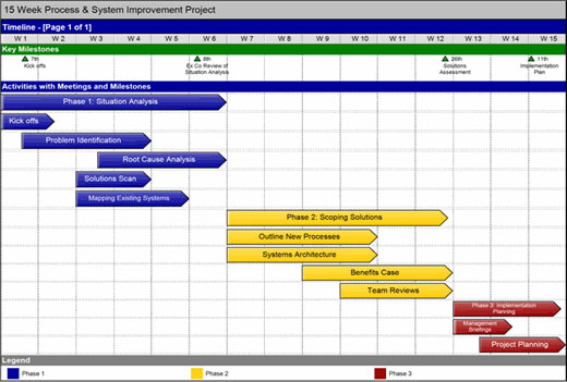 project management software for consultants